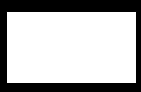 Coolsculpting White Logo
